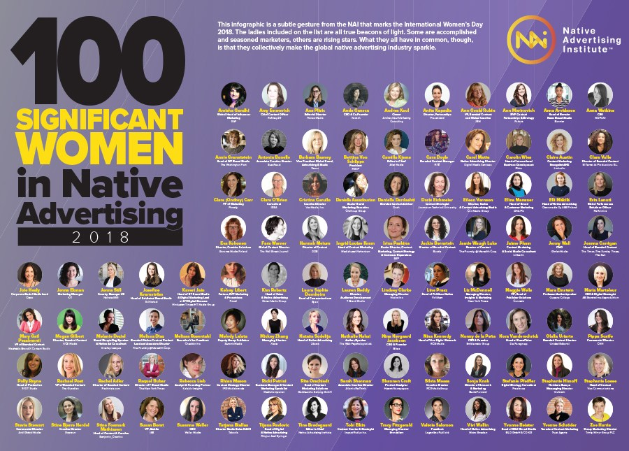 Tracy Fitzgerald Named One of Australia's Most Influential Women in Native Advertising!
